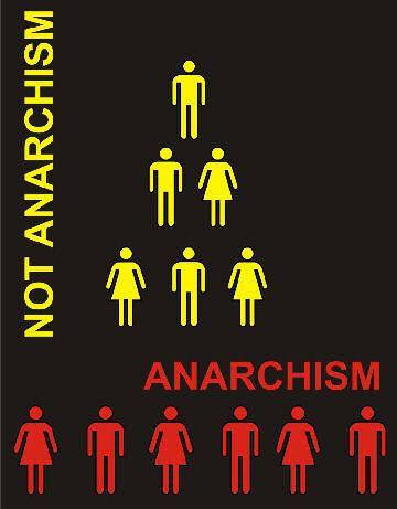 anarch.jpg