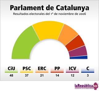 elecciones-parlament-catalunya-320.jpg