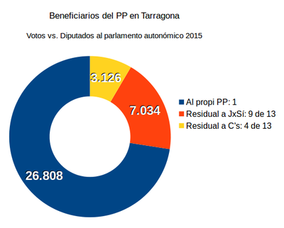 pp-tarragona.png