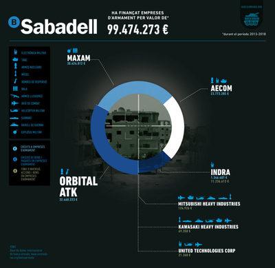 Sabadell-mirilla-sencer-1024x997.jpg