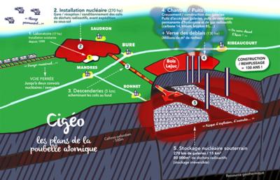 plan_cigeo-700x450.png
