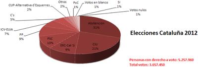 cataluc3b1a20124.png