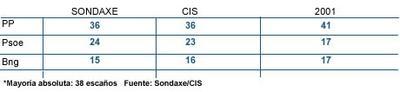 A Enquisa CIS.jpg