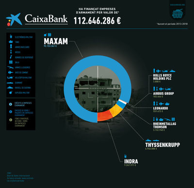 Caixabank-mirilla-sencer-1024x997.jpg