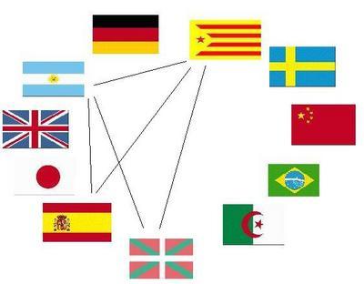 hablando-español-con-diferentes-pueblos.jpg