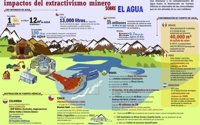 _____Impactos extractivismo minero.jpg