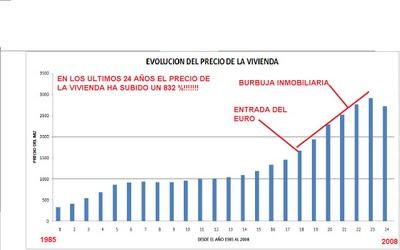 PRECIO_VIVIENDA.jpg