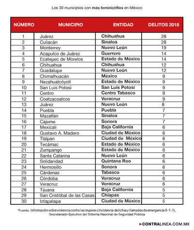 TABLA-1-FEMINICIDIOS-MENORES-01.png