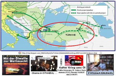 Turkey Pipeline.PNG