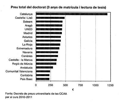 gráfica-precio-doctorados.jpg