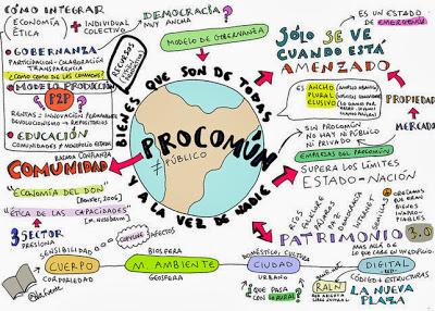 entornos-procomun-Carla-Boserman.jpg