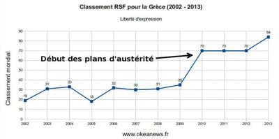 grecialibertadprensa.jpg