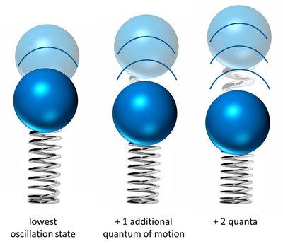 oscillator_quanta 5.jpg