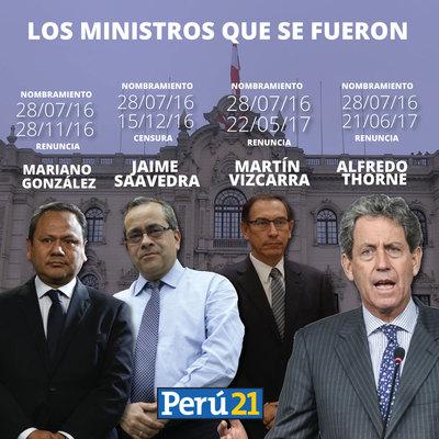 ministros que se fueron.jpg