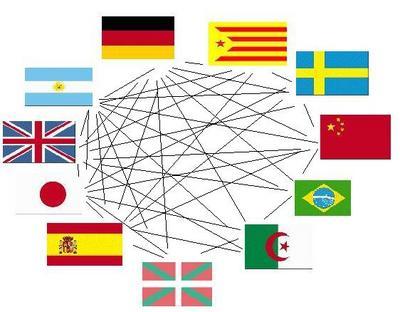modelo-actual-internacional.jpg