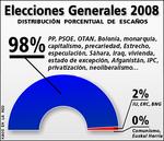 elecciones2008.jpg