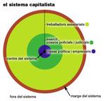 sistema capitalista.jpg